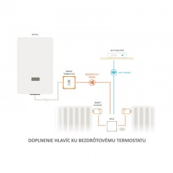 NAV-PRO smart hlavice s termostatom