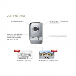 vstupny panel Easy Kit Legrand