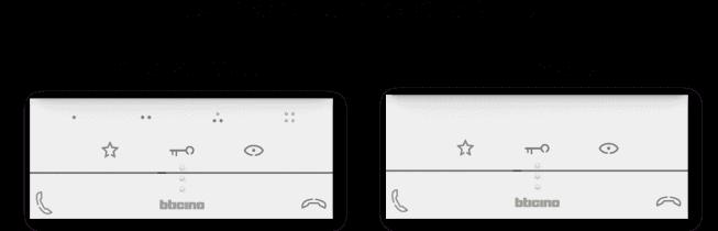 standard vs basic