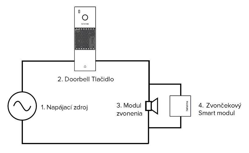 NDB-PRO schéma